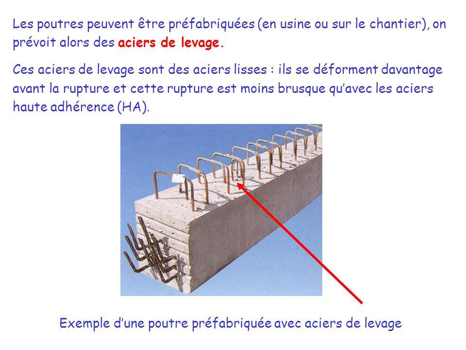 Les poutres peuvent être préfabriquées (en usine ou sur le chantier), on prévoit alors des aciers de levage.