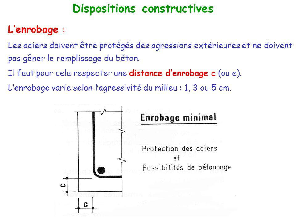 L'enrobage : Les aciers doivent être protégés des agressions extérieures et ne doivent pas gêner le remplissage du béton.
