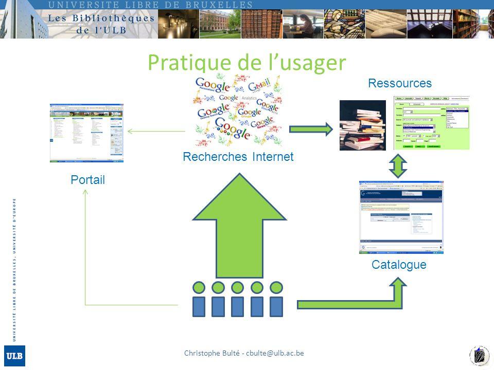 Pratique de l'usager Christophe Bulté - cbulte@ulb.ac.be Portail Catalogue Recherches Internet Ressources