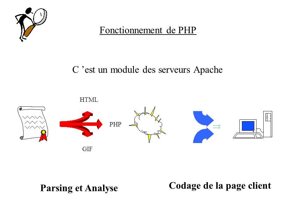 парсинг картинки php