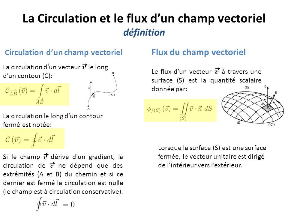 Flux champ vectoriel