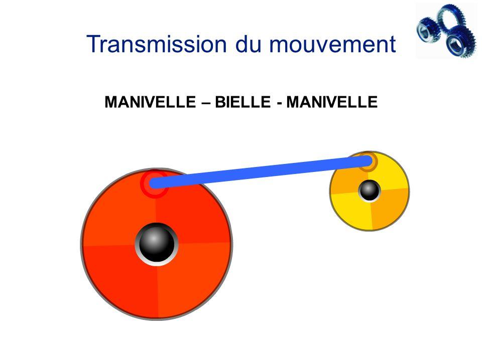 Transmission du mouvement MANIVELLE – BIELLE - MANIVELLE