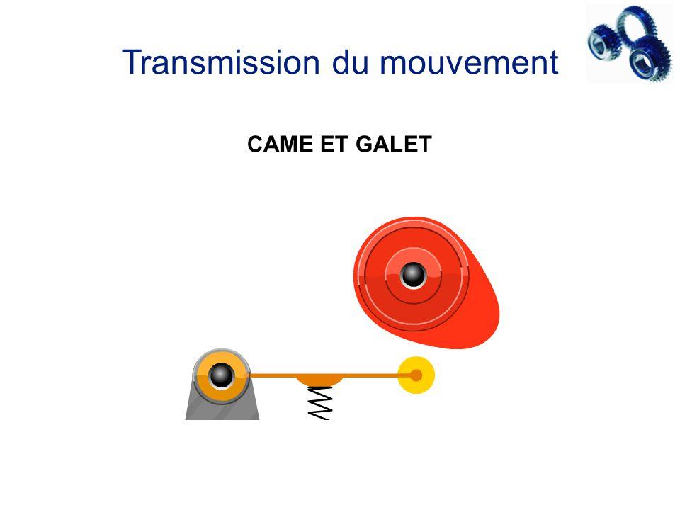 Transmission du mouvement CAME ET GALET
