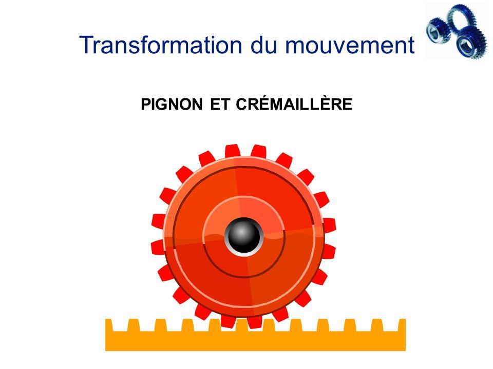 PIGNON ET CRÉMAILLÈRE Transformation du mouvement