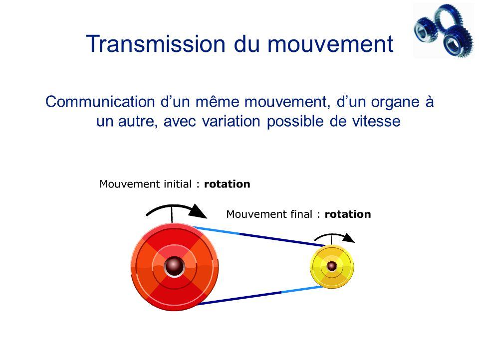 Transmission du mouvement Communication d'un même mouvement, d'un organe à un autre, avec variation possible de vitesse