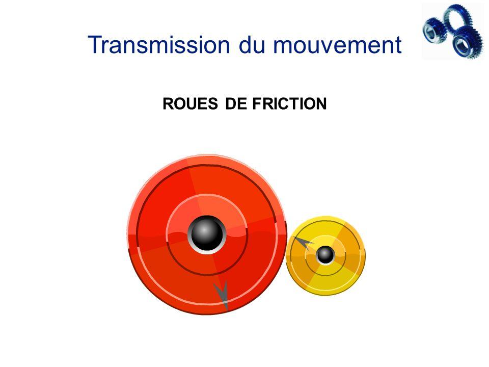 Transmission du mouvement ROUES DE FRICTION