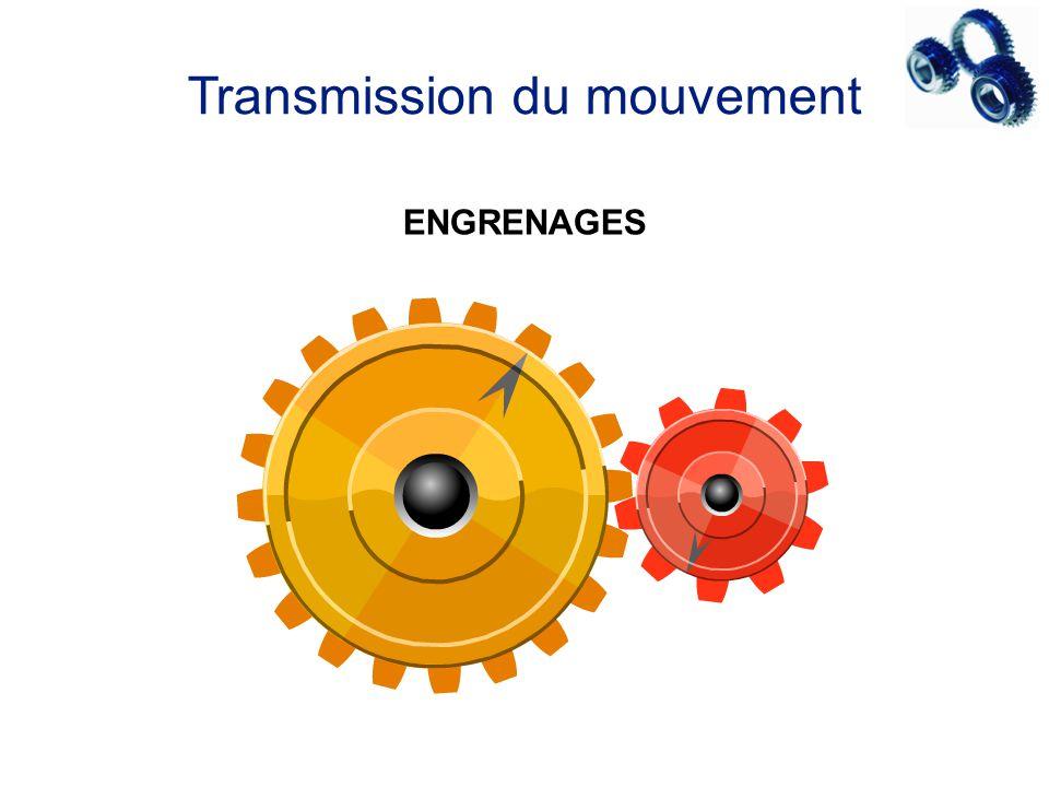 Transmission du mouvement ENGRENAGES