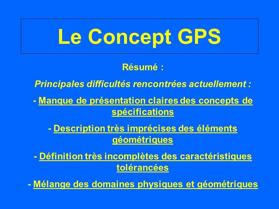 Le Concept GPS Résumé : Principales difficultés rencontrées actuellement : - Manque de présentation claires des concepts de spécifications - Descripti