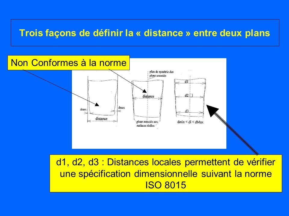Trois façons de définir la « distance » entre deux plans Non Conformes à la norme d1, d2, d3 : Distances locales permettent de vérifier une spécificat