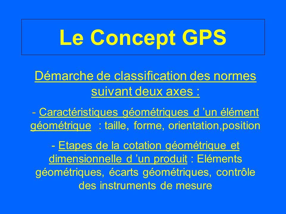 Le Concept GPS Démarche de classification des normes suivant deux axes : - Caractéristiques géométriques d 'un élément géométrique : taille, forme, or