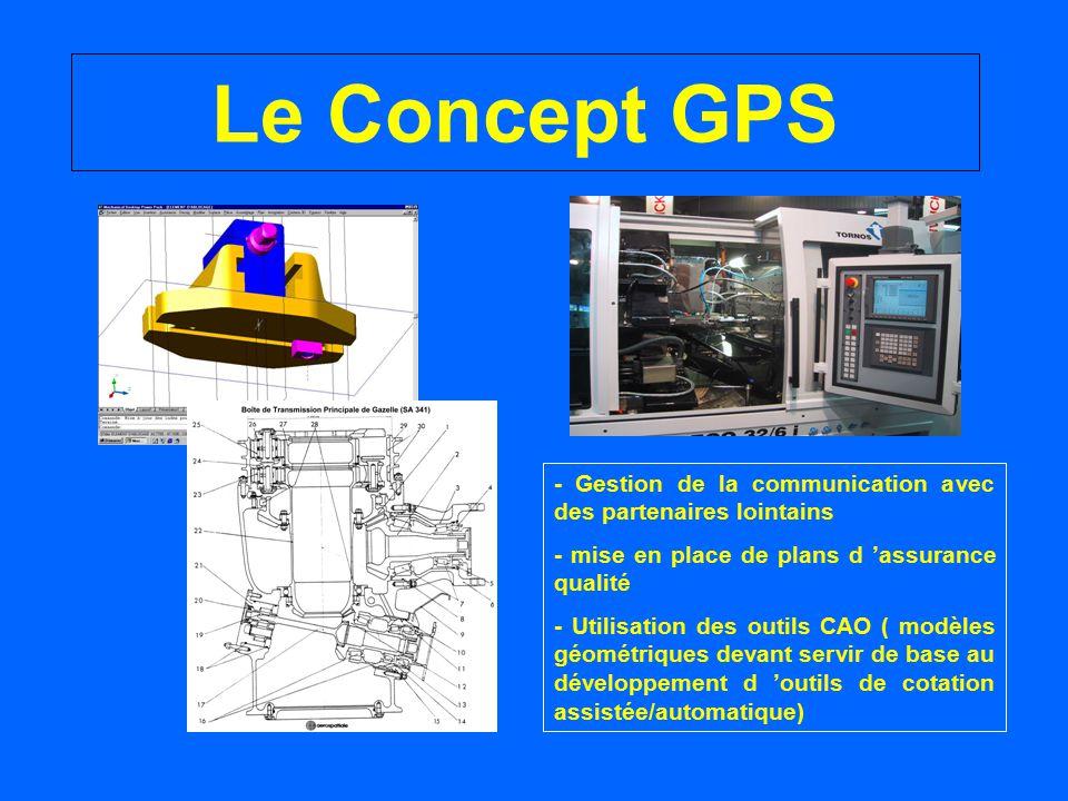 Le Concept GPS - Gestion de la communication avec des partenaires lointains - mise en place de plans d 'assurance qualité - Utilisation des outils CAO