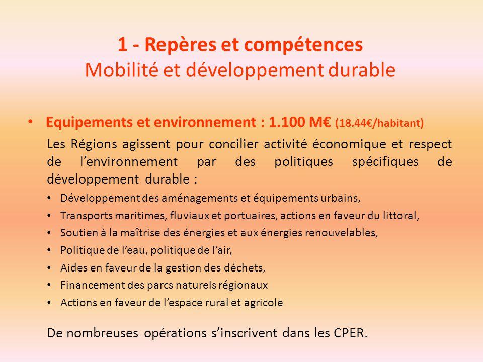 1 - Repères et compétences Mobilité et développement durable Equipements et environnement : 1.100 M€ (18.44€/habitant) Les Régions agissent pour conci