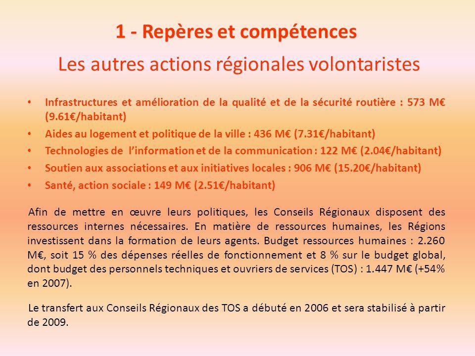 1 - Repères et compétences Les autres actions régionales volontaristes Infrastructures et amélioration de la qualité et de la sécurité routière : 573