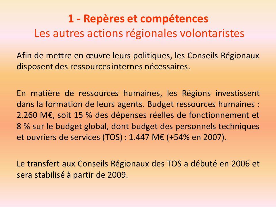 1 - Repères et compétences Les autres actions régionales volontaristes Afin de mettre en œuvre leurs politiques, les Conseils Régionaux disposent des
