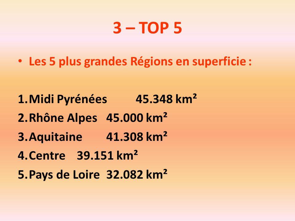 3 – TOP 5 Les 5 plus grandes Régions en superficie : 1.Midi Pyrénées 45.348 km² 2.Rhône Alpes45.000 km² 3.Aquitaine41.308 km² 4.Centre39.151 km² 5.Pay