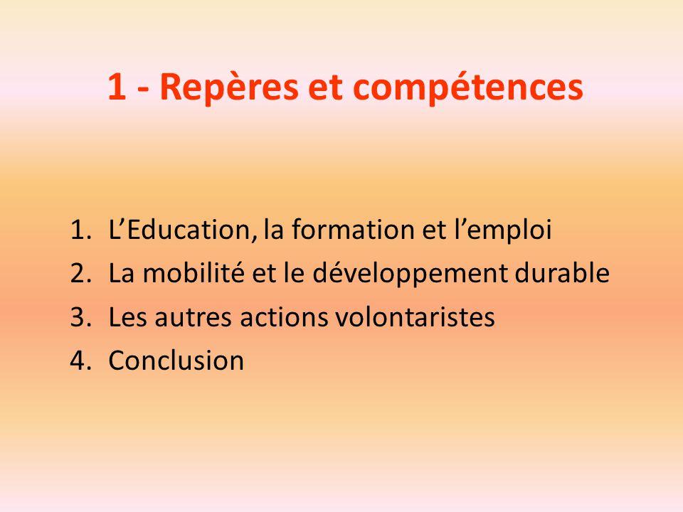 1 - Repères et compétences 1.L'Education, la formation et l'emploi 2.La mobilité et le développement durable 3.Les autres actions volontaristes 4.Conc