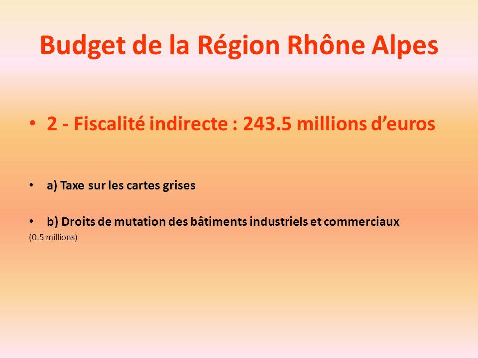 Budget de la Région Rhône Alpes 2 - Fiscalité indirecte : 243.5 millions d'euros a) Taxe sur les cartes grises b) Droits de mutation des bâtiments ind