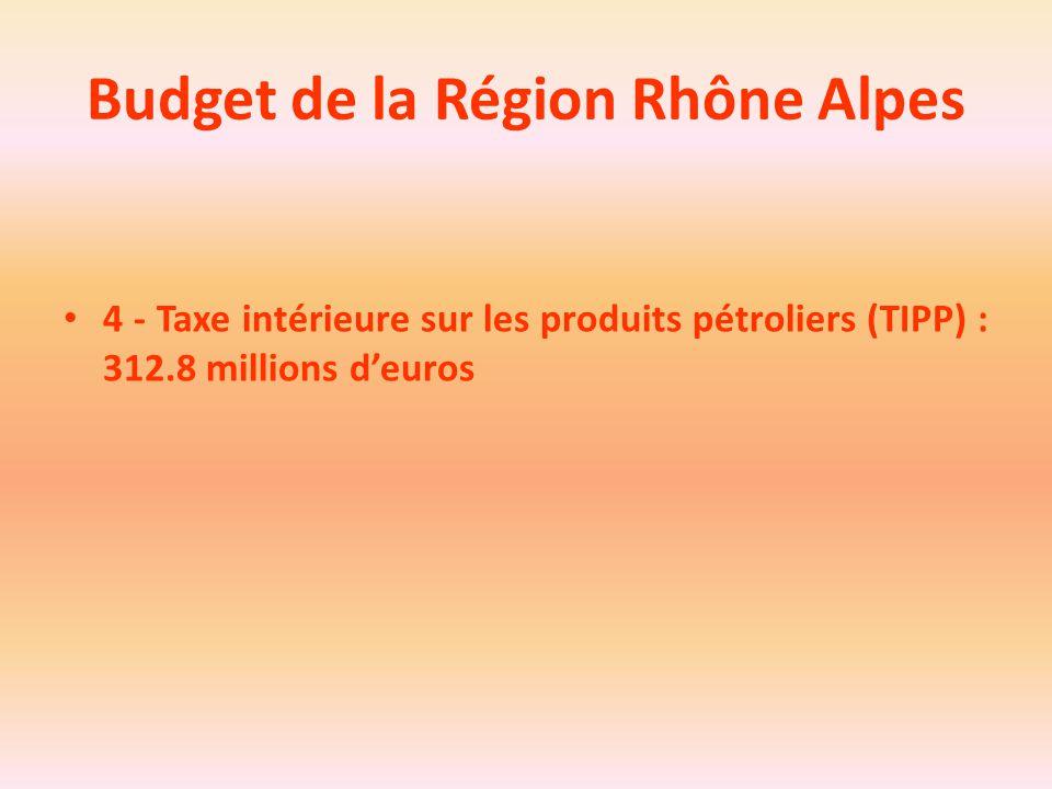 Budget de la Région Rhône Alpes 4 - Taxe intérieure sur les produits pétroliers (TIPP) : 312.8 millions d'euros