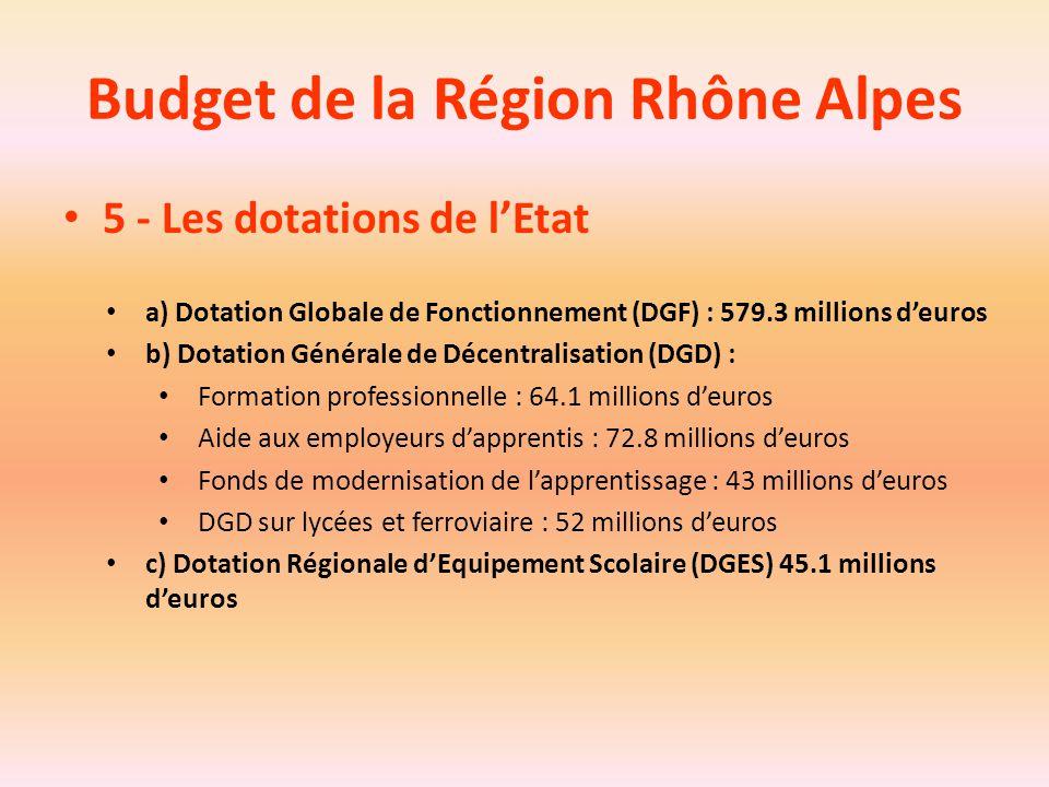 Budget de la Région Rhône Alpes 5 - Les dotations de l'Etat a) Dotation Globale de Fonctionnement (DGF) : 579.3 millions d'euros b) Dotation Générale