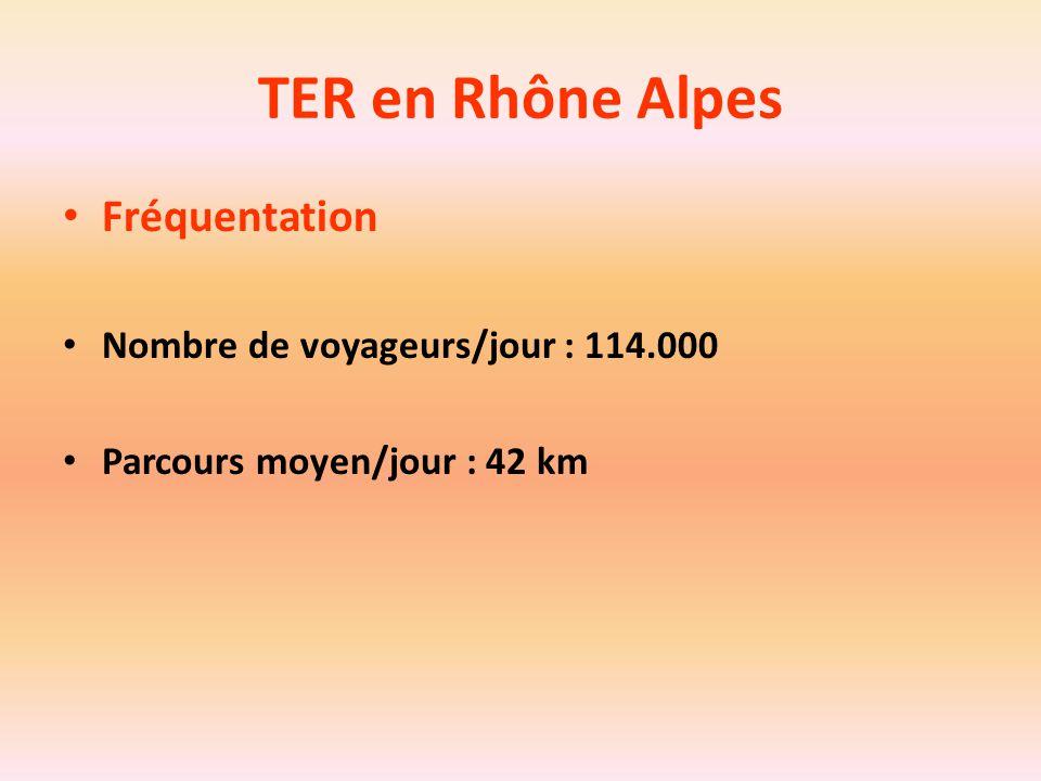 TER en Rhône Alpes Fréquentation Nombre de voyageurs/jour : 114.000 Parcours moyen/jour : 42 km