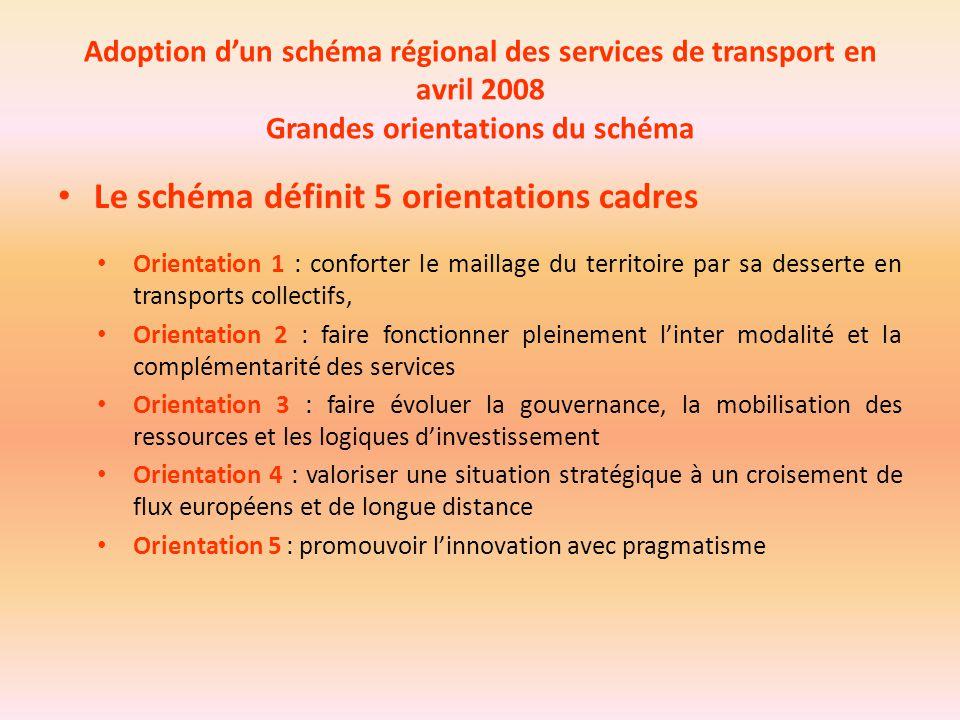 Adoption d'un schéma régional des services de transport en avril 2008 Grandes orientations du schéma Le schéma définit 5 orientations cadres Orientati