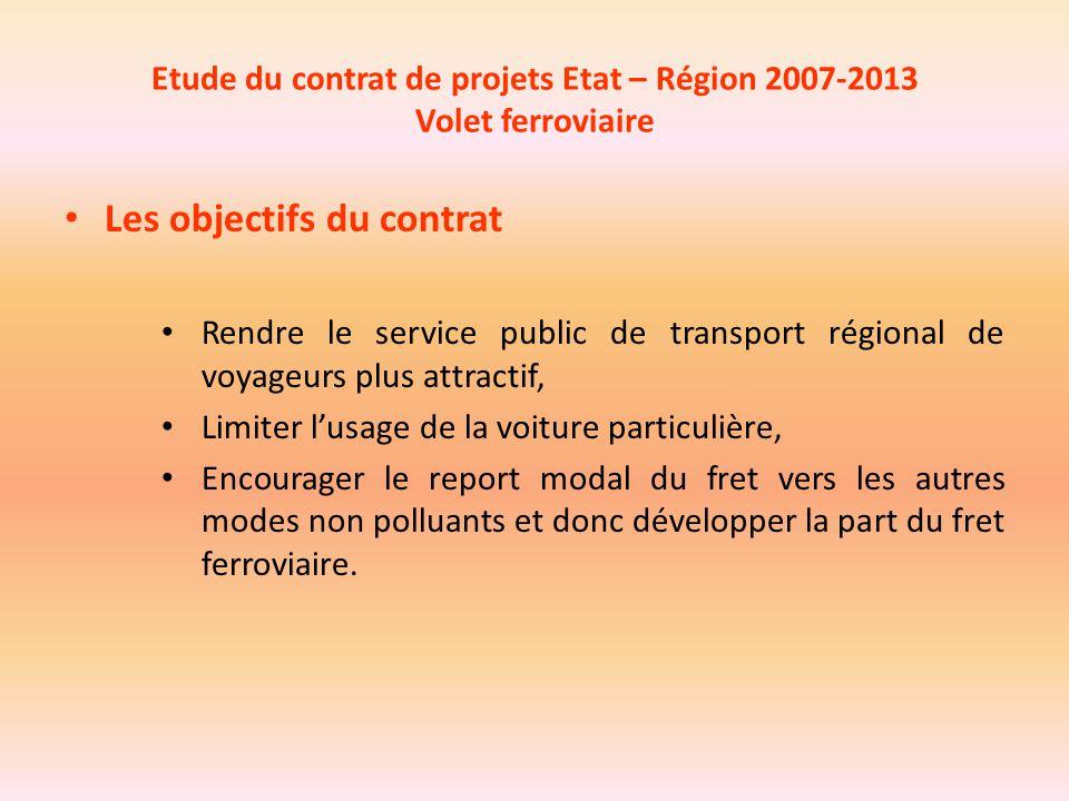 Etude du contrat de projets Etat – Région 2007-2013 Volet ferroviaire Les objectifs du contrat Rendre le service public de transport régional de voyag