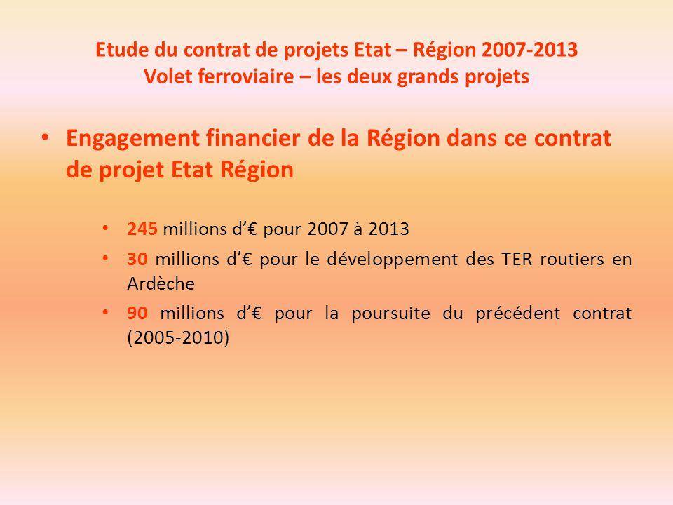 Etude du contrat de projets Etat – Région 2007-2013 Volet ferroviaire – les deux grands projets Engagement financier de la Région dans ce contrat de p