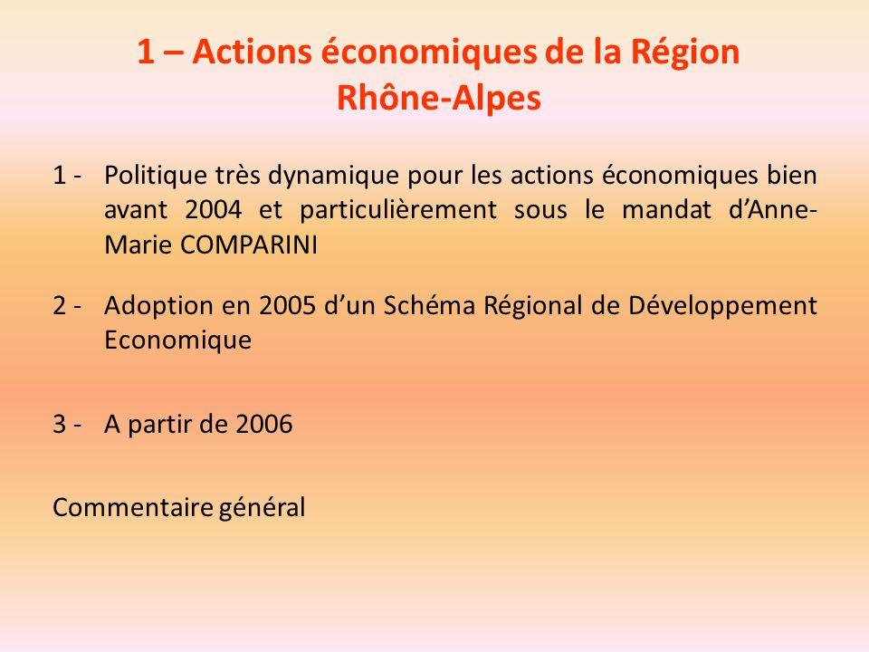 1 – Actions économiques de la Région Rhône-Alpes 1 -Politique très dynamique pour les actions économiques bien avant 2004 et particulièrement sous le