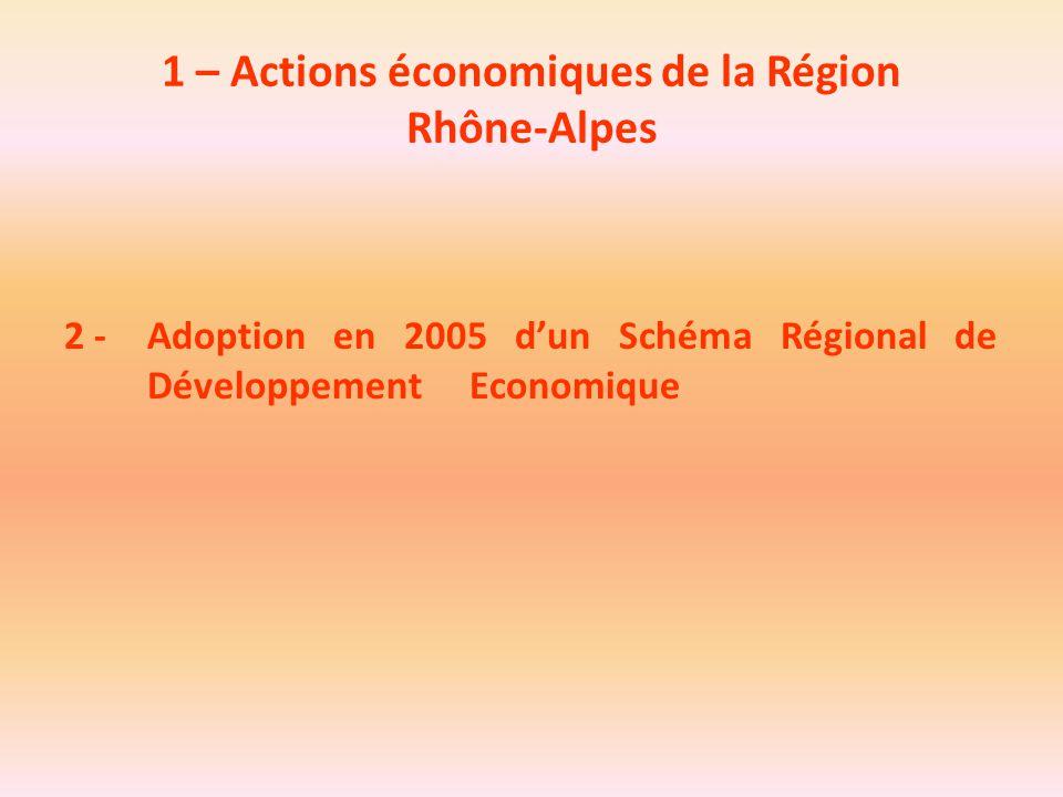 1 – Actions économiques de la Région Rhône-Alpes 2 -Adoption en 2005 d'un Schéma Régional de Développement Economique