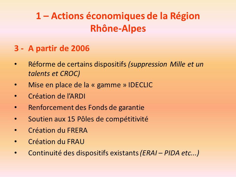 1 – Actions économiques de la Région Rhône-Alpes 3 -A partir de 2006 Réforme de certains dispositifs (suppression Mille et un talents et CROC) Mise en