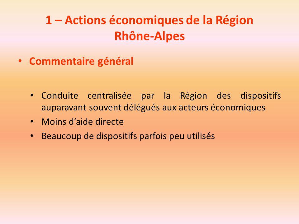 1 – Actions économiques de la Région Rhône-Alpes Commentaire général Conduite centralisée par la Région des dispositifs auparavant souvent délégués au