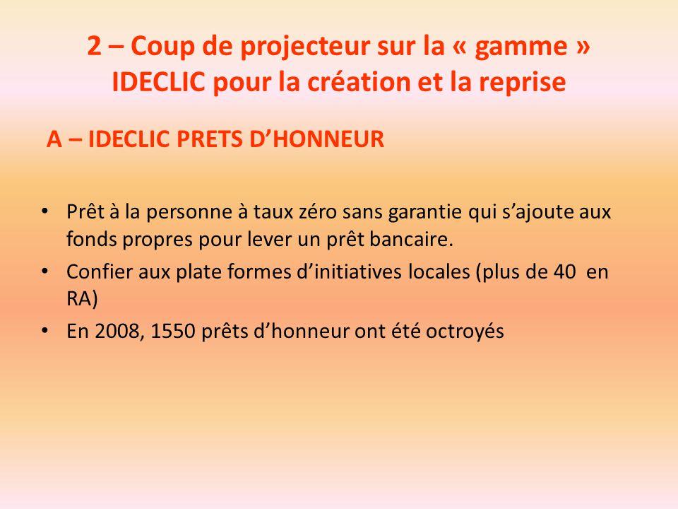 2 – Coup de projecteur sur la « gamme » IDECLIC pour la création et la reprise A – IDECLIC PRETS D'HONNEUR Prêt à la personne à taux zéro sans garanti