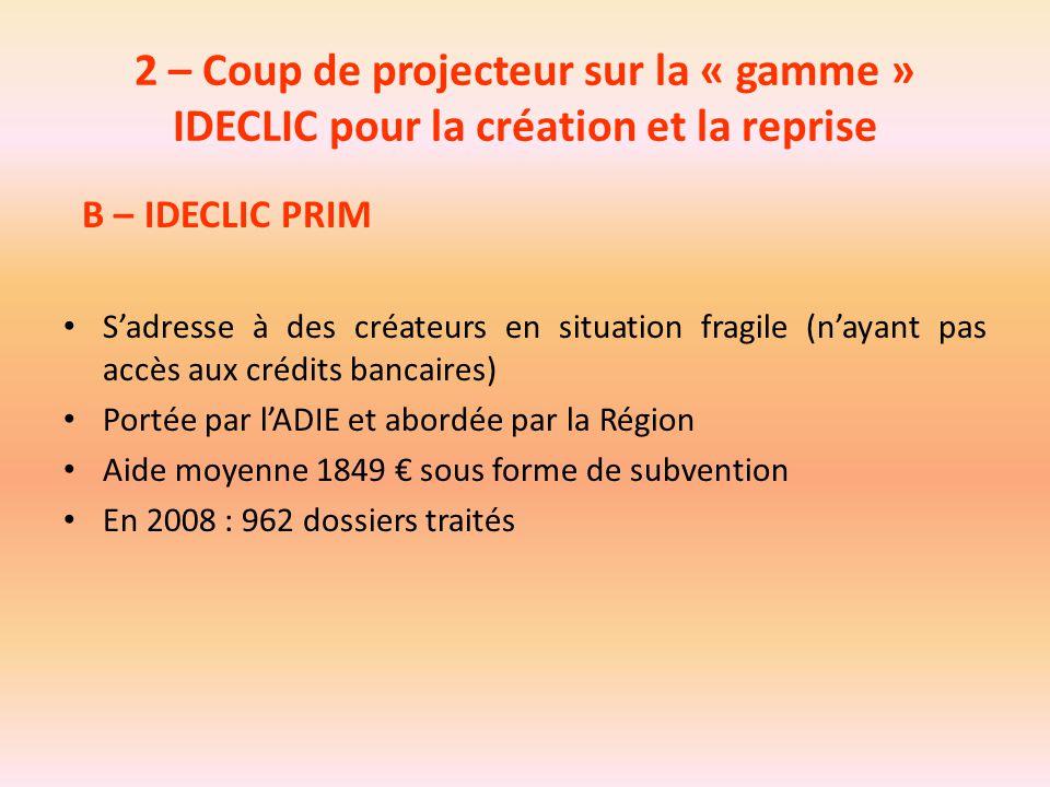2 – Coup de projecteur sur la « gamme » IDECLIC pour la création et la reprise B – IDECLIC PRIM S'adresse à des créateurs en situation fragile (n'ayan