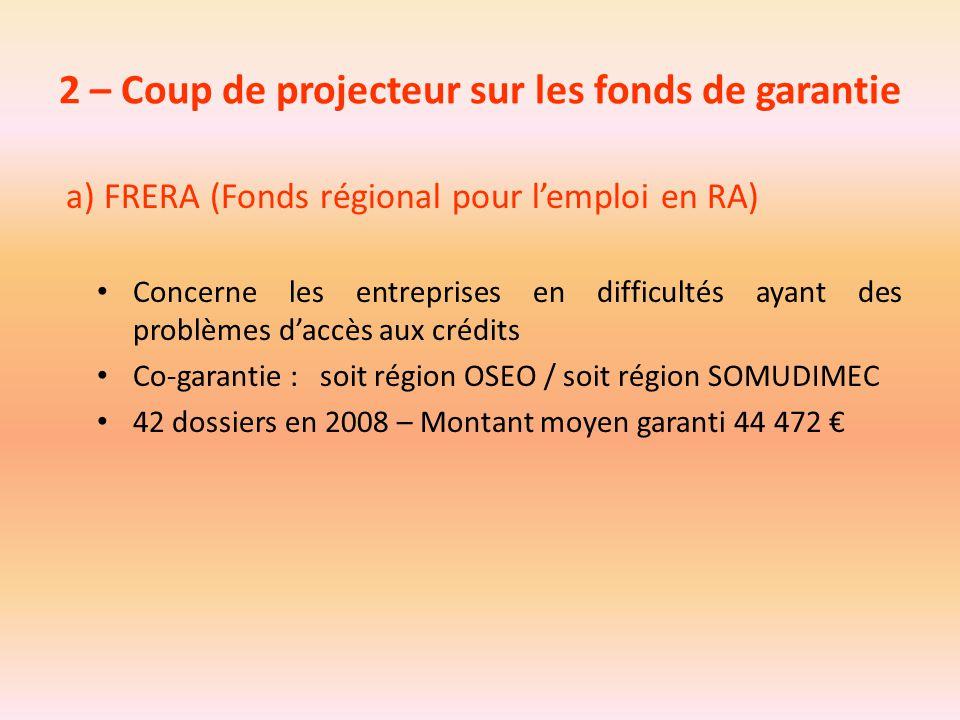 2 – Coup de projecteur sur les fonds de garantie a) FRERA (Fonds régional pour l'emploi en RA) Concerne les entreprises en difficultés ayant des probl