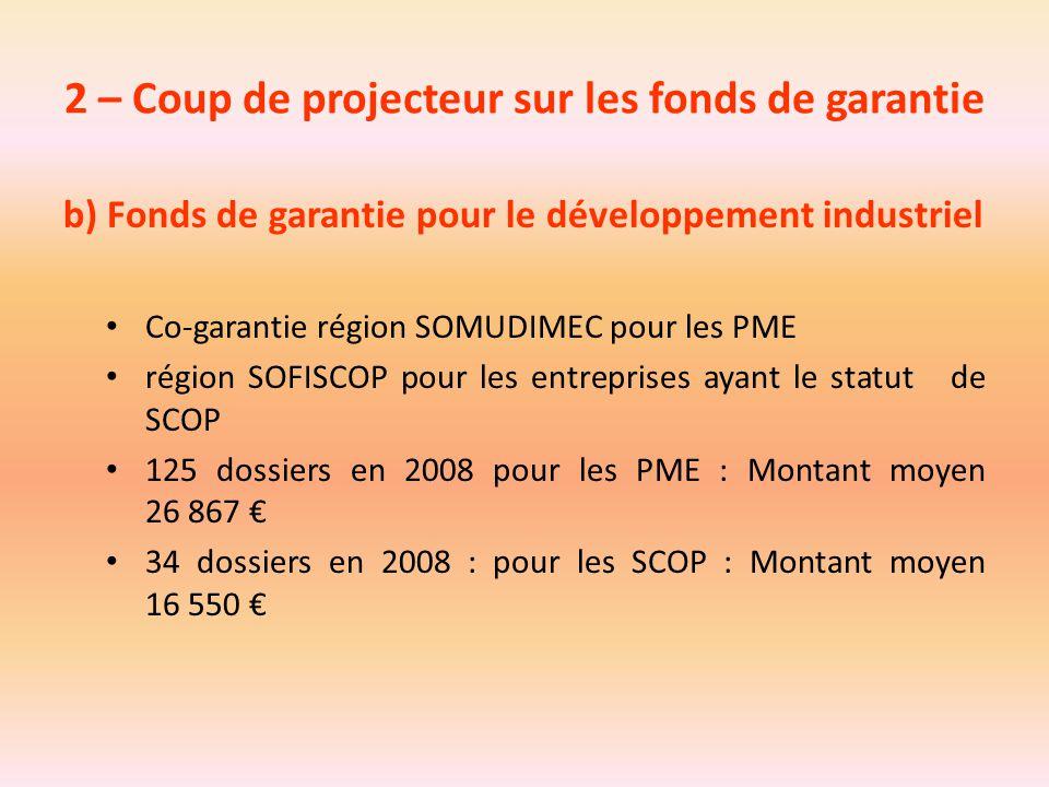 2 – Coup de projecteur sur les fonds de garantie b) Fonds de garantie pour le développement industriel Co-garantie région SOMUDIMEC pour les PME régio