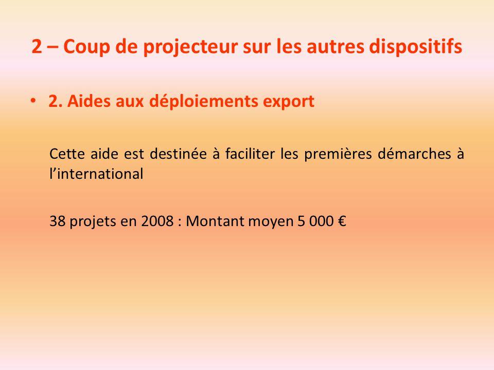2 – Coup de projecteur sur les autres dispositifs 2. Aides aux déploiements export Cette aide est destinée à faciliter les premières démarches à l'int