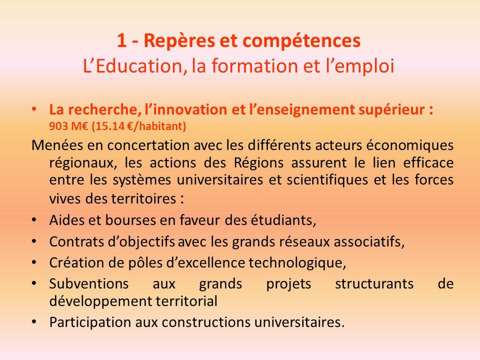 1 - Repères et compétences L'Education, la formation et l'emploi La recherche, l'innovation et l'enseignement supérieur : 903 M€ (15.14 €/habitant) Me