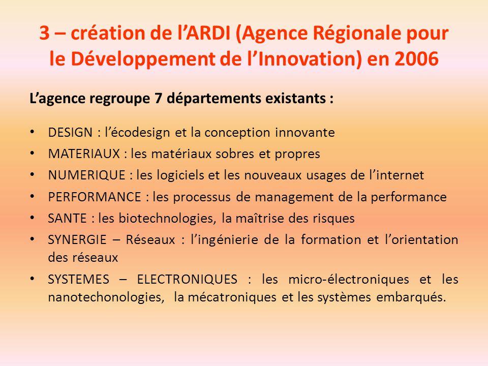 3 – création de l'ARDI (Agence Régionale pour le Développement de l'Innovation) en 2006 L'agence regroupe 7 départements existants : DESIGN : l'écodes