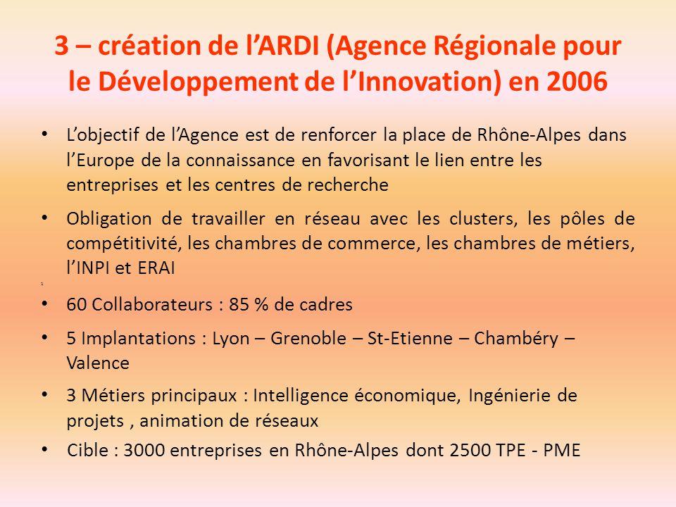 3 – création de l'ARDI (Agence Régionale pour le Développement de l'Innovation) en 2006 L'objectif de l'Agence est de renforcer la place de Rhône-Alpe