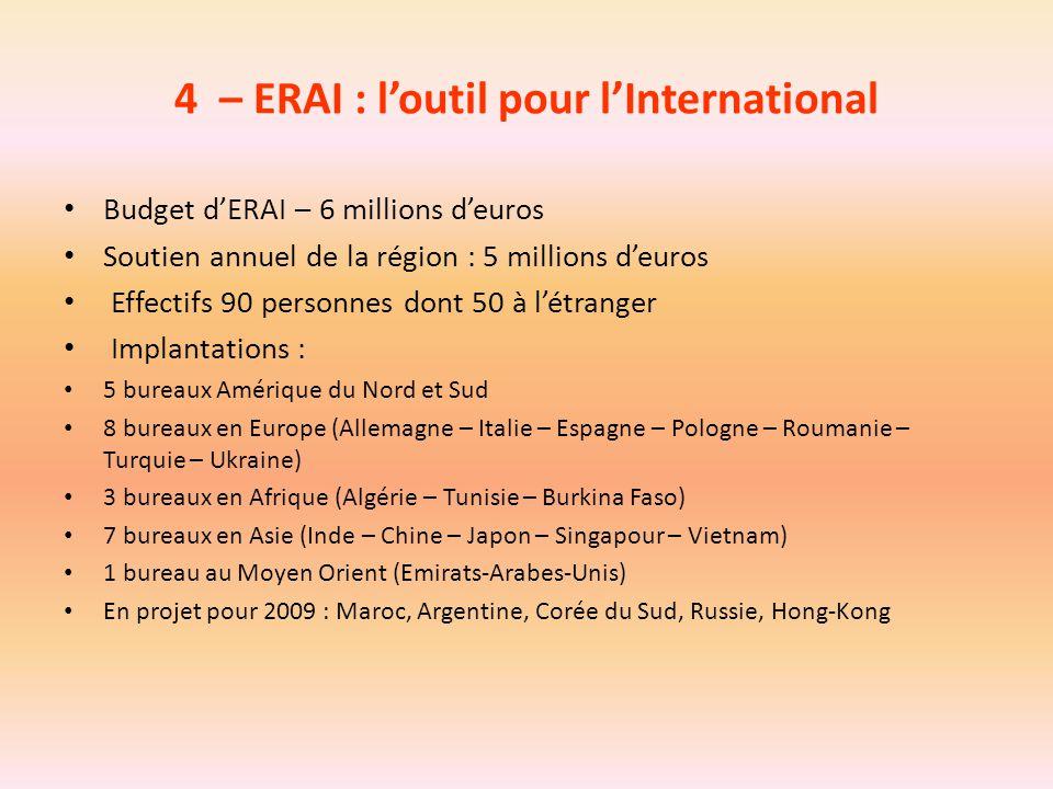 4 – ERAI : l'outil pour l'International Budget d'ERAI – 6 millions d'euros Soutien annuel de la région : 5 millions d'euros Effectifs 90 personnes don