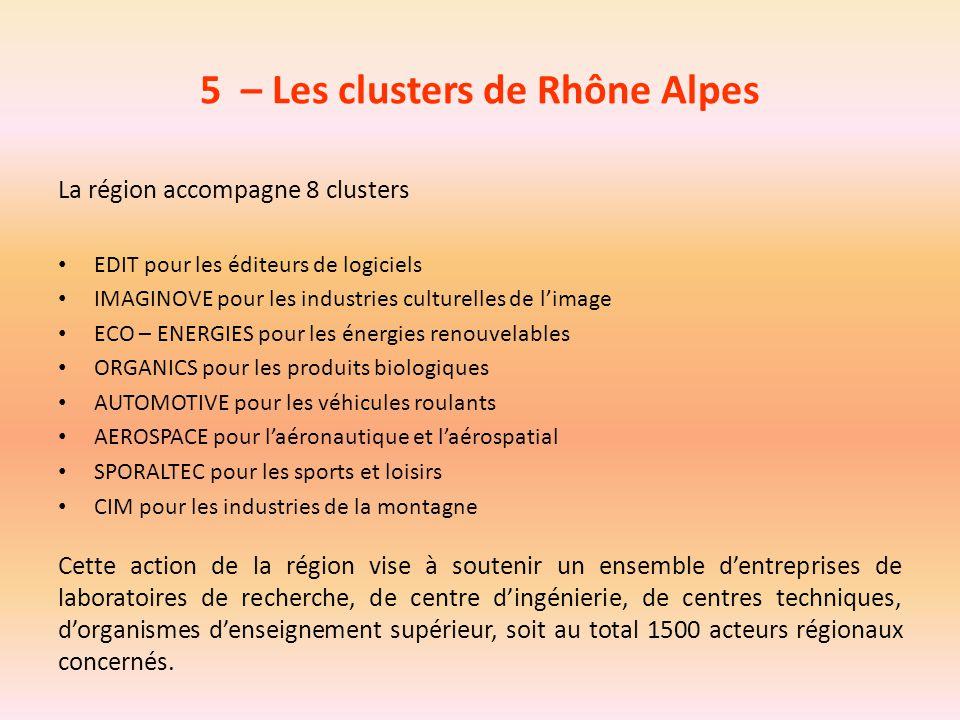 5 – Les clusters de Rhône Alpes La région accompagne 8 clusters EDIT pour les éditeurs de logiciels IMAGINOVE pour les industries culturelles de l'ima