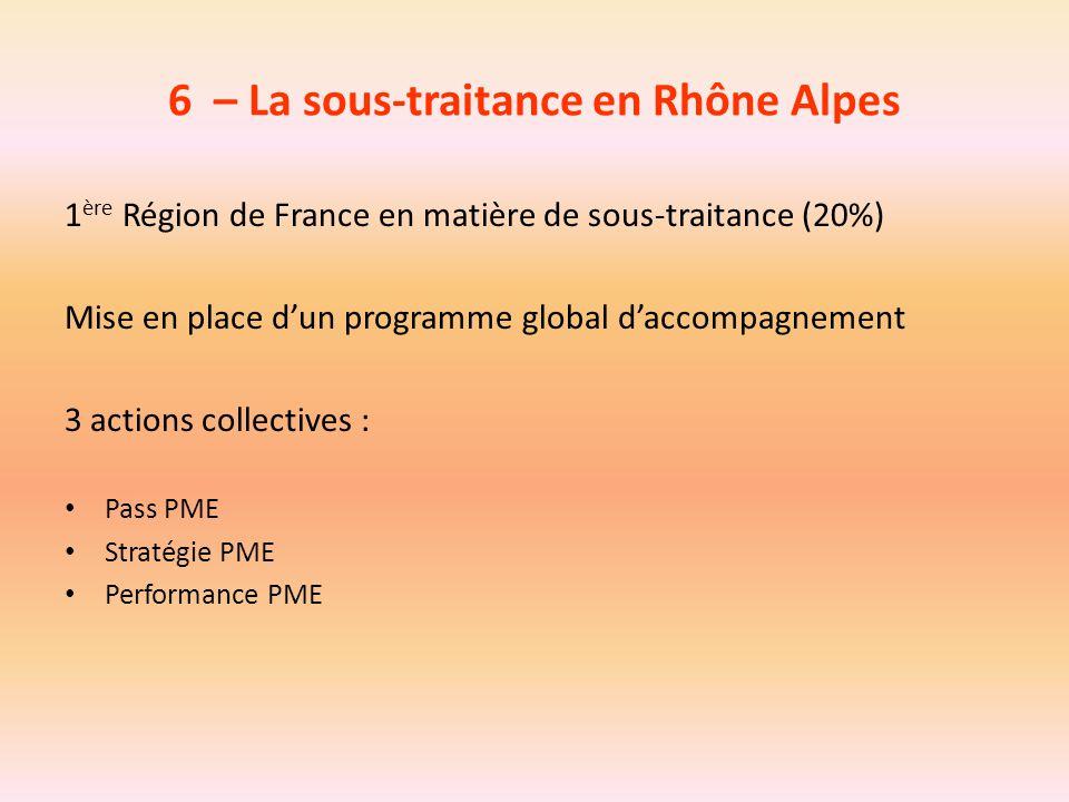 6 – La sous-traitance en Rhône Alpes 1 ère Région de France en matière de sous-traitance (20%) Mise en place d'un programme global d'accompagnement 3