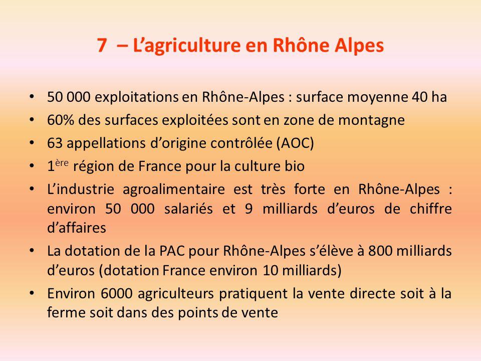 7 – L'agriculture en Rhône Alpes 50 000 exploitations en Rhône-Alpes : surface moyenne 40 ha 60% des surfaces exploitées sont en zone de montagne 63 a