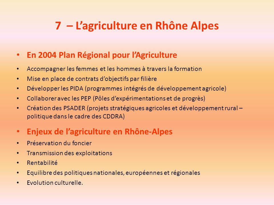 7 – L'agriculture en Rhône Alpes En 2004 Plan Régional pour l'Agriculture Accompagner les femmes et les hommes à travers la formation Mise en place de