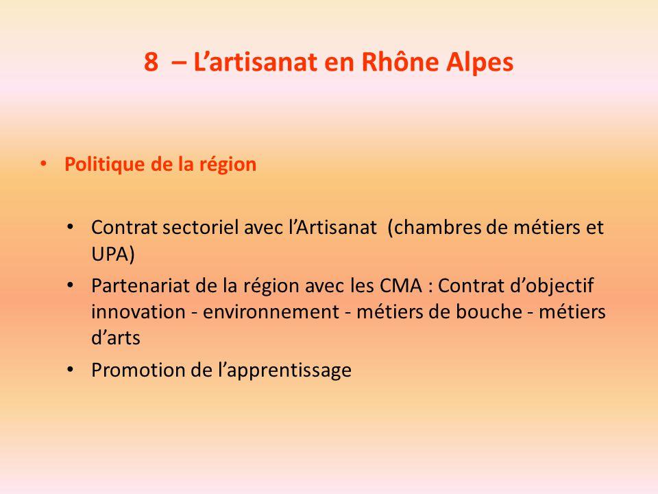 8 – L'artisanat en Rhône Alpes Politique de la région Contrat sectoriel avec l'Artisanat (chambres de métiers et UPA) Partenariat de la région avec le