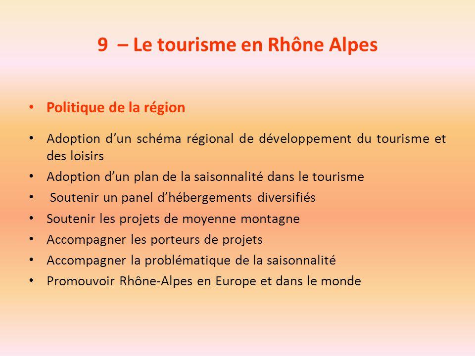 9 – Le tourisme en Rhône Alpes Politique de la région Adoption d'un schéma régional de développement du tourisme et des loisirs Adoption d'un plan de