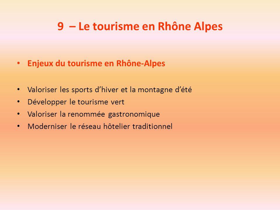 9 – Le tourisme en Rhône Alpes Enjeux du tourisme en Rhône-Alpes Valoriser les sports d'hiver et la montagne d'été Développer le tourisme vert Valoris
