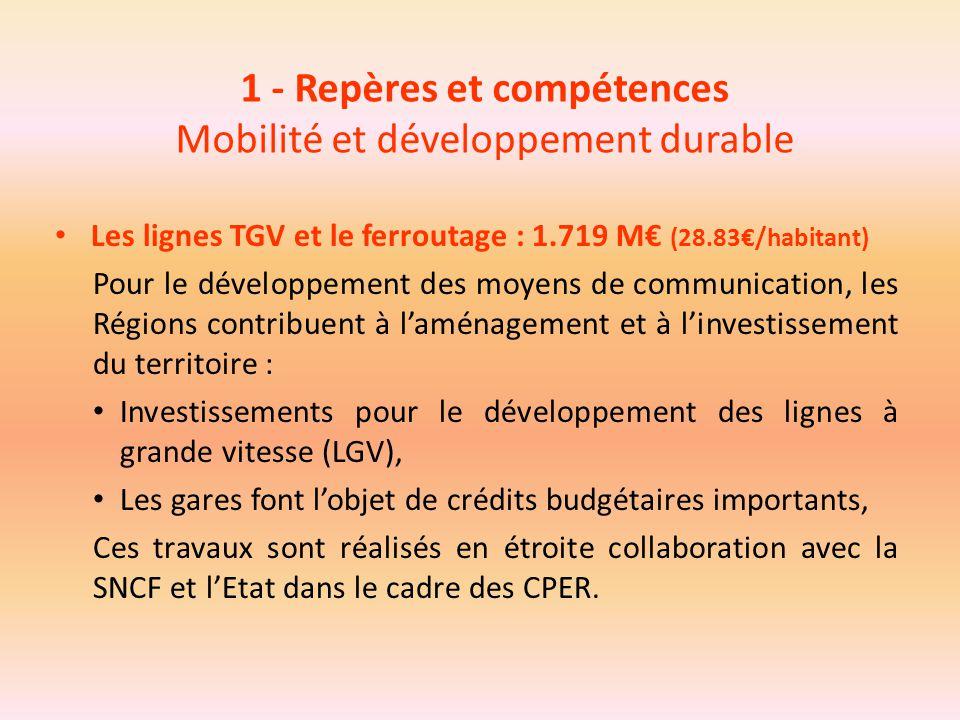 1 - Repères et compétences Mobilité et développement durable Les lignes TGV et le ferroutage : 1.719 M€ (28.83€/habitant) Pour le développement des mo