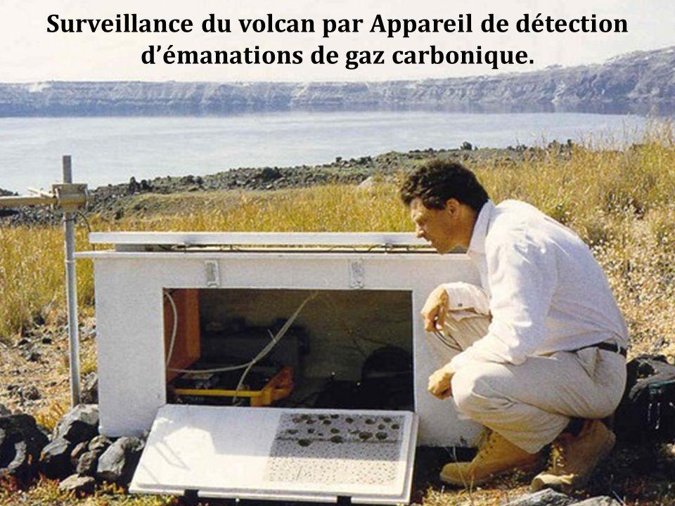 Surveillance du volcan par Appareil de détection d'émanations de gaz carbonique.
