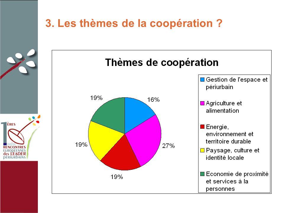 3. Les thèmes de la coopération ?